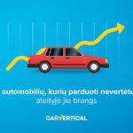 automobiliai kurių kaina kyla