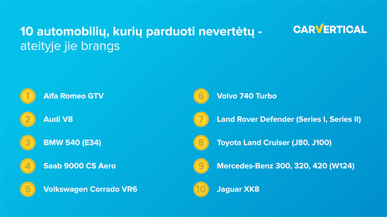 mašinos kurių kainos kyla